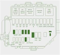 56 new photos of 2000 mustang fuse box diagram flow block diagram 2000 mustang fuse box diagram cute 1999 ford mustang fuse box diagram circuit wiring diagrams
