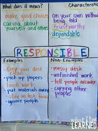 What Is Anchor Chart What Is Responsibility Classroom Anchor Chart Teach Junkie