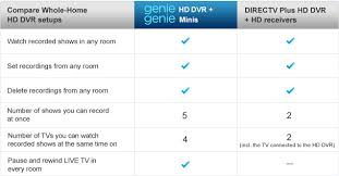 directv whole home dvr wiring diagram wiring diagram and hernes directv whole home dvr setup wiring diagram and