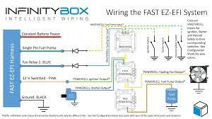 wiring the fast ez efi bull infinitybox wiring the fast ez efi