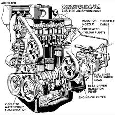 engine page 1 of 2 cutaway view of an in line overhead cam four cylinder diesel engine note