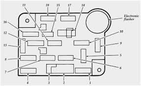 f700 fuse box wiring diagram technic 1985 ford f150 fuse box diagram great solved 1998 ford f150 power1985 ford f150 fuse box