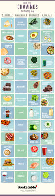 curb your cravings the healthy way infographic