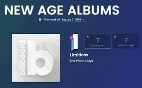 Billboard Charts 2018 The Piano Guys Limitless 2018 On Billboard New Age Album