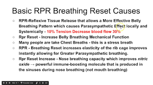 Rpr Breathing Reset Reflexive Performance Reset Effects Part