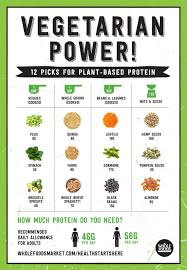 Protein Combining Chart Prototypical Vegetarian Protein Combinations Chart
