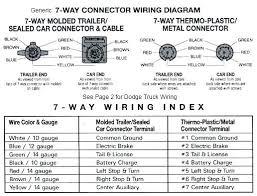 2004 dodge ram 7 pin trailer wiring diagram round plug way schematic Dodge Truck Wiring Diagram at Dodge Ram 7 Way Wiring Diagram