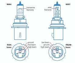 halo projector head light wiring question dodge ram forum 9004vs9007 gif