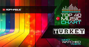 Turkey Pop Music Charts Artists Top 40 Music Charts From Turkey Popnable