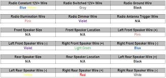 2005 4runner wiring diagram toyota 4runner radio wiring diagram boat amplifier wiring diagram at Marine Stereo Wiring Diagram
