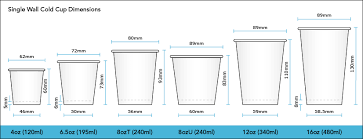 Paper Cup Size Chart Cup Dimensions