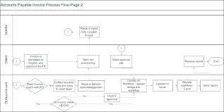 16 Interpretive Accounts Receivable Flow Chart Template