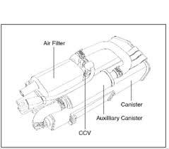 kia forte wiring diagram kia discover your wiring diagram kia spectra 2006 fuel filter