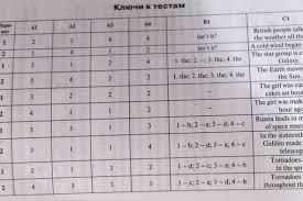shltools v ответы на тесты  shltools v 3 ответы на тесты