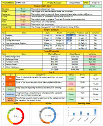 Project Management Microsoft Excel Weekly Status Report Format Excel Download Useful Tips Project