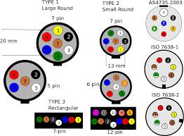 7 pin round trailer plug wiring diagram gooddy org 4 pin trailer wiring at 7 Round Trailer Plug Diagram