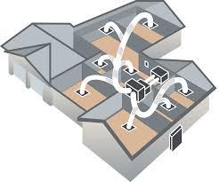 home air conditioning diagram. home-diagram home air conditioning diagram