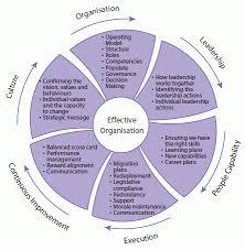 operations management models software for operations management models software 2 0