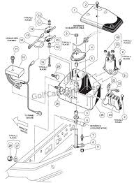 1986 club car electric wiring diagram schematics and wiring diagrams on simple car stereo wiring diagrams