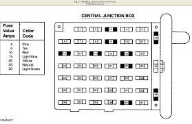 2007 ford mustang fuse box diagram 2007 ford mustang fuse box 1973 Mustang Fuse Box Diagram find a fuse box diagram for a 1999 svt cobra on line and print it out 1973 Mustang Brake Light Bulbs