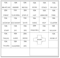 hyundai sonata (2003 2004) fuse box diagram auto genius sonata fuse box cover hyundai sonata (2003 2004) fuse box diagram