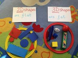 Sorting 2d Shapes Venn Diagram Ks1 Sorting 2d Shapes Venn Diagram Worksheet Awesome 34 Best 3d Shapes