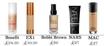 mac foundation shades for dark skin. foundations and prices mac foundation shades for dark skin