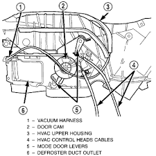 wiring diagram of a 2005 dodge neon sxt 2005 dodge neon stereo 2005 Dodge Neon Wiring Diagram wiring diagram 98 neon car wiring diagram download cancross co wiring diagram of a 2005 dodge 2004 dodge neon wiring diagram