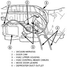 2005 dodge neon wiring diagram 2005 auto wiring diagram ideas 2003 dodge neon motor mounts diagram 2003 image about on 2005 dodge neon wiring diagram