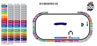 Indianapolis 500 Ticket Prices