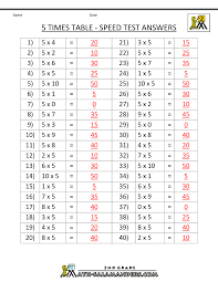 multiplication fact sheet multiplication facts worksheets 5 times table speed test ans gif