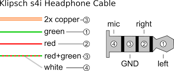 klipsch s4i cable assignment fixed png headphone wire diagram wiring diagram schematics baudetails info 900 x 370
