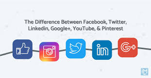 the difference between facebook twitter linkedin google  the difference between facebook twitter linkedin google