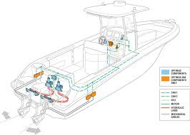 hydraulic steering west marine split screen
