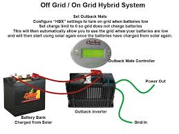 solar installation diagrams if you use the gvfx or gvf outback grid inverters then you can also sell the power back into the grid as well you can configure the set points for this in