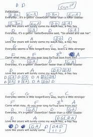 Jolene Dolly Parton Guitar Chords Everyday Buddy Holly Guitar Chord
