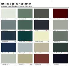 Acryloc Colours Brisbane Roof Restorations