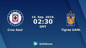 Cruz Azul Tigres UANL live score, video stream and H2H results ...