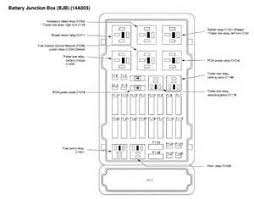 similiar 2002 ford e350 fuse panel keywords 2006 ford e350 fuse panel diagram battery junction box