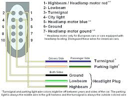 ford focus car stereo wiring diagram wire 2001 headlight switch ford focus headlight wiring diagram 2001