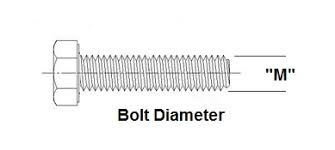 10mm Bolt Torque Chart E30 Torque Specs And Technical Specifications Rts Your