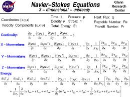 fluid dynamics equation sheet. the navier-stokes equations of fluid dynamics in three-dimensional, unsteady form. equation sheet