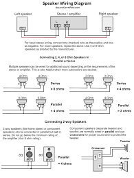the speaker wiring diagram and connection guide the basics you image of illustrated speaker wiring diagram