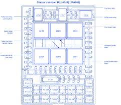 2004 lincoln navigator fuse box vehiclepad 2004 lincoln lincoln navigator 2004 fuse box block circuit breaker diagram