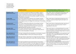 Research Portfolio Template A2 Advanced Portfolio Production Diary Template
