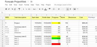 Googland Dev Gd Managing Projects With Gantt Charts