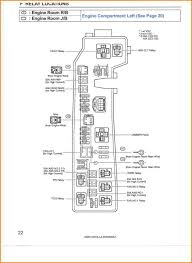 9 2003 toyota corolla fuse box location motor wiring harness 2003 toyota corolla fuse box location 2003 toyota corolla fuse box location 2005 toyota corolla fuse box diagram volpsap jpg?resize=1060%2c1458&ssl=1