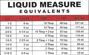 Liquid Measurement Conversion Chart Liquid Measure Conversions Chart Math Empowering Parents To