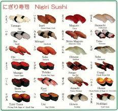 Nigiri Sushi Chart In 2019 Nigiri Sushi Sushi Menu