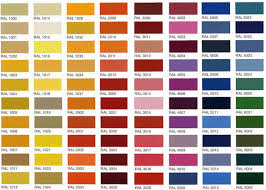 Powder Coat Ral Chart Astral Products